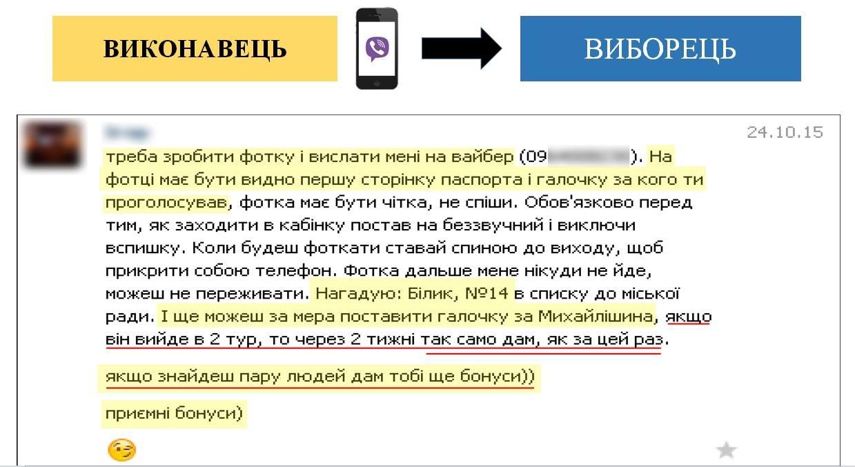 В Україні вперше оголосили вирок за підкуп виборців 25 жовтня (ІНФОГРАФІКА) - фото 3