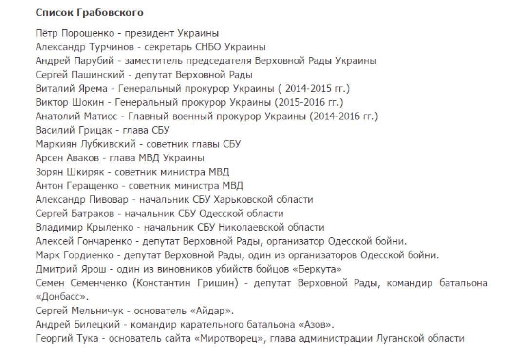 """Від Порошенка до Яроша: у Азарова склали список """"карателів"""" імені Грабовського - фото 1"""
