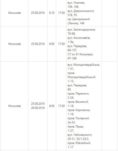 Завтра частина Миколаєва знов залишиться без світла - фото 1