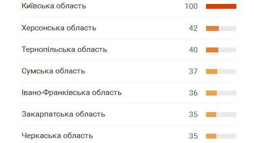 Покемони вже в Україні: Як люди божеволіють через монстриків - фото 1
