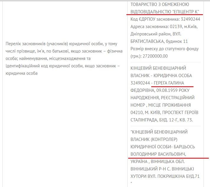 Депутат Вінницької облради продав бізнес Герегам - фото 1