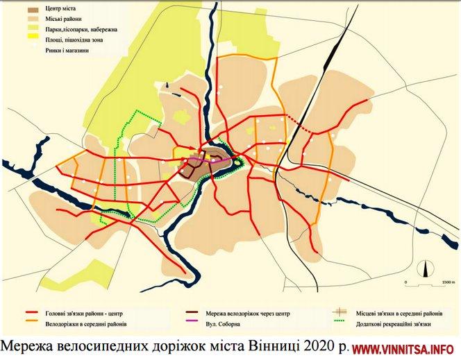 Цьогоріч у Вінниці побудують ще 20 кілометрів велодоріжок - фото 1
