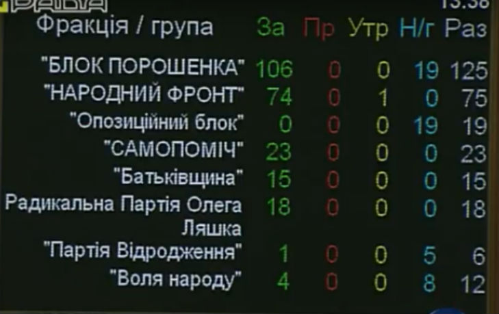 Рада закликала світ не визнавати нову Держдуму Росії - фото 1
