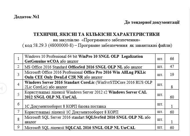 """""""Вінницяміськтеплоенерго"""" хоче накупити комп'ютерних програм на півтора мільйона - фото 1"""
