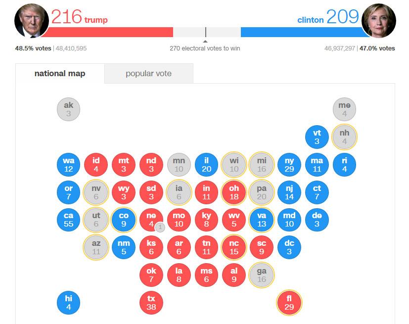 Вибори в США: Клінтон проти Трампа (ХРОНІКА, ТРАНСЛЯЦІЯ) - фото 2