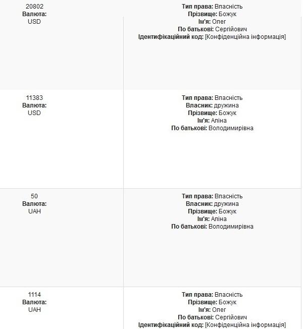 """Чиновник з Хмельниччини оперативно виправив """"мільйонну"""" декларацію - фото 2"""