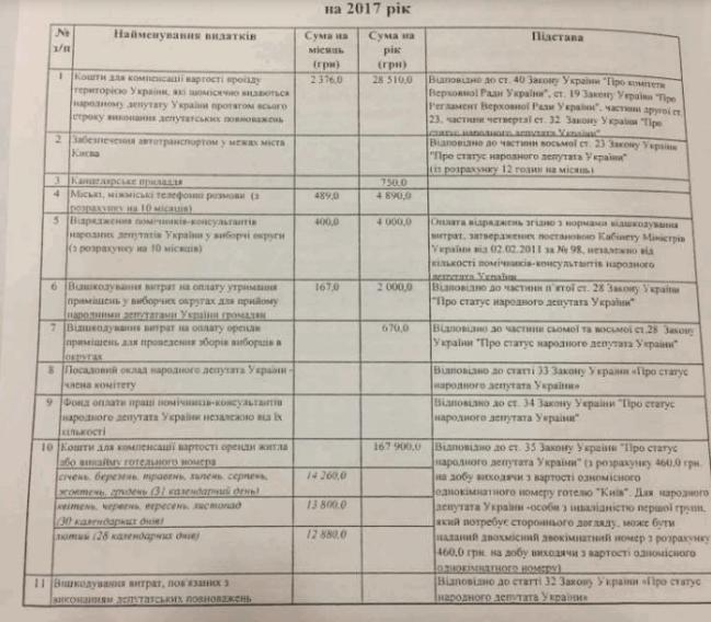 Нардепи хочуть підвищити собі зарплати від 26 тис. грн (ДОКУМЕНТ) - фото 3