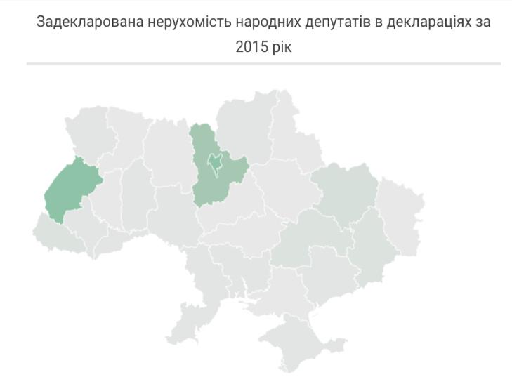 Українські нардепи задекларували 4042 об'єкти нерухомості - фото 3