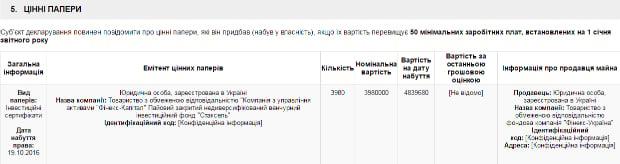 Кернес вклав у фірму, що заробляє на підрядах мерії, майже 5 млн грн (ФОТО) - фото 1
