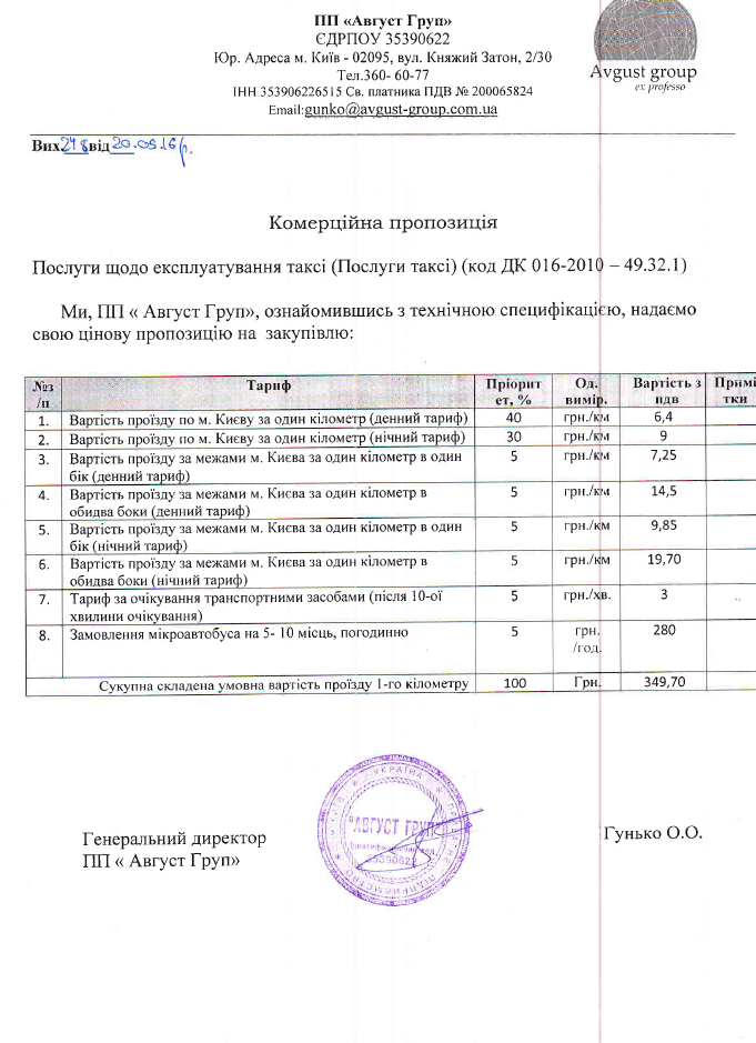 У Гонтаревої пояснили, звідки взялась ціна в 350 грн за таксі (ДОКУМЕНТ) - фото 1