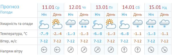 Завтра в Харкові буде холодно, але без снігу  - фото 1