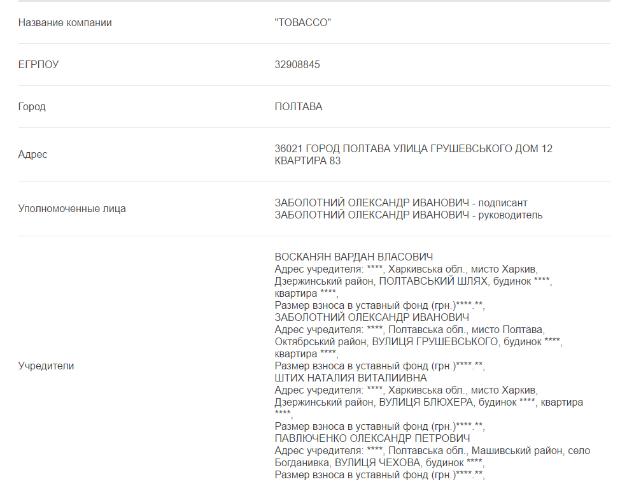 """Бізнес-інтереси """"правої руки"""" Кернеса в Харкові (ФОТО) - фото 4"""