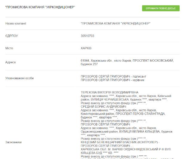 """Бізнес-інтереси """"правої руки"""" Кернеса в Харкові (ФОТО) - фото 1"""