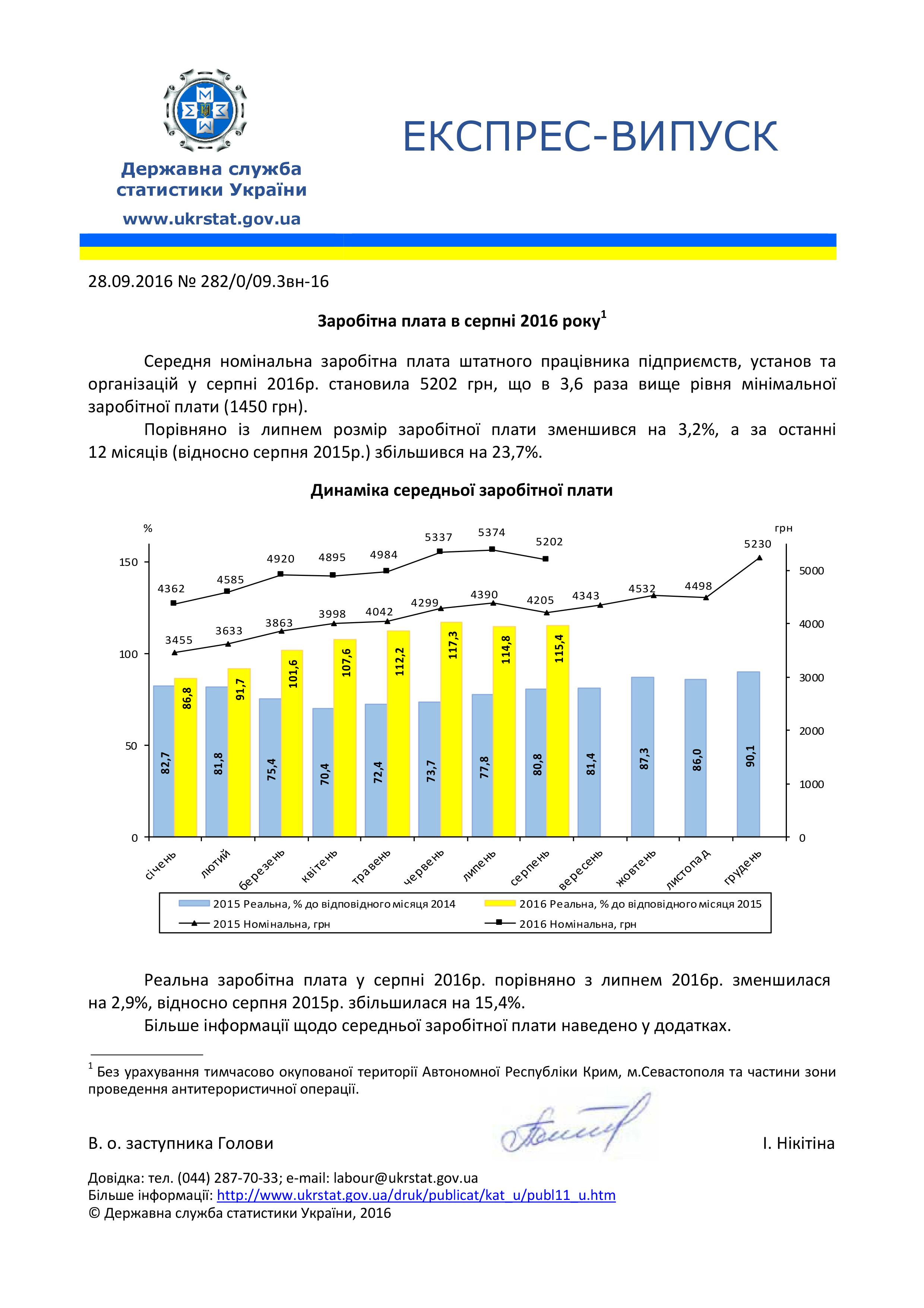 Реальна зарплата українців за рік зросла на 15% - фото 1
