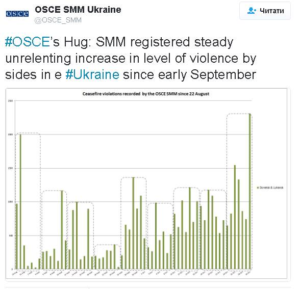 0efba5ce4a2d72 DC5m Ukraine mix in ukrainian Created at 2016-11-03 20:46