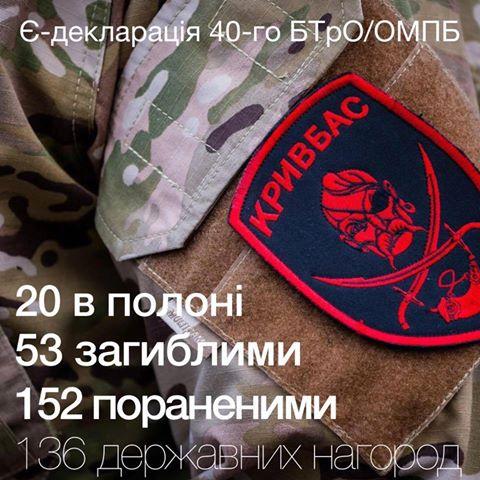Армійські софізми - 21 (18+) - фото 1