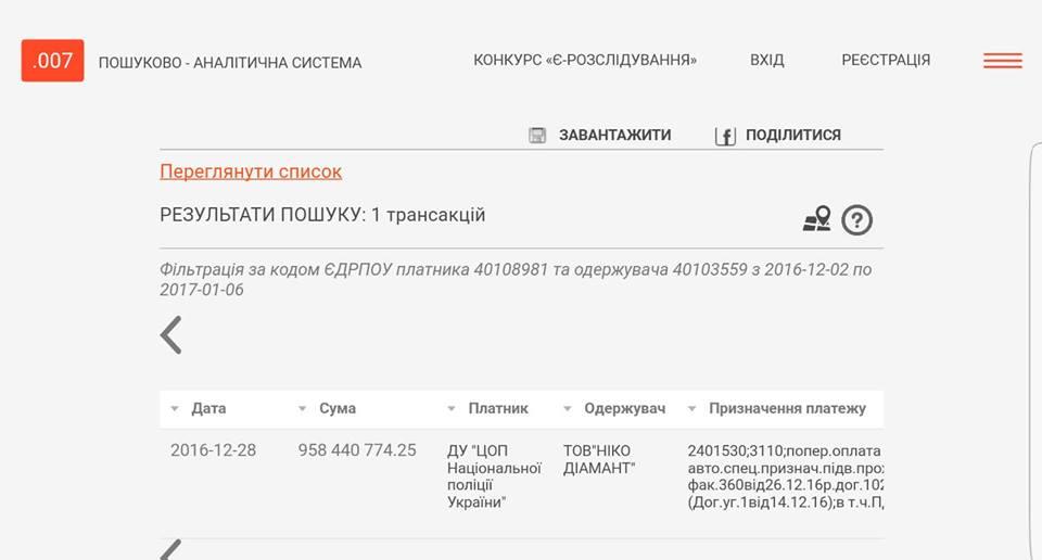 МВД Украины и Mitsubishi Motors договорились о скидке, которая даст возможность дополнительно приобрести 98 полицейских автомобилей - Цензор.НЕТ 8115