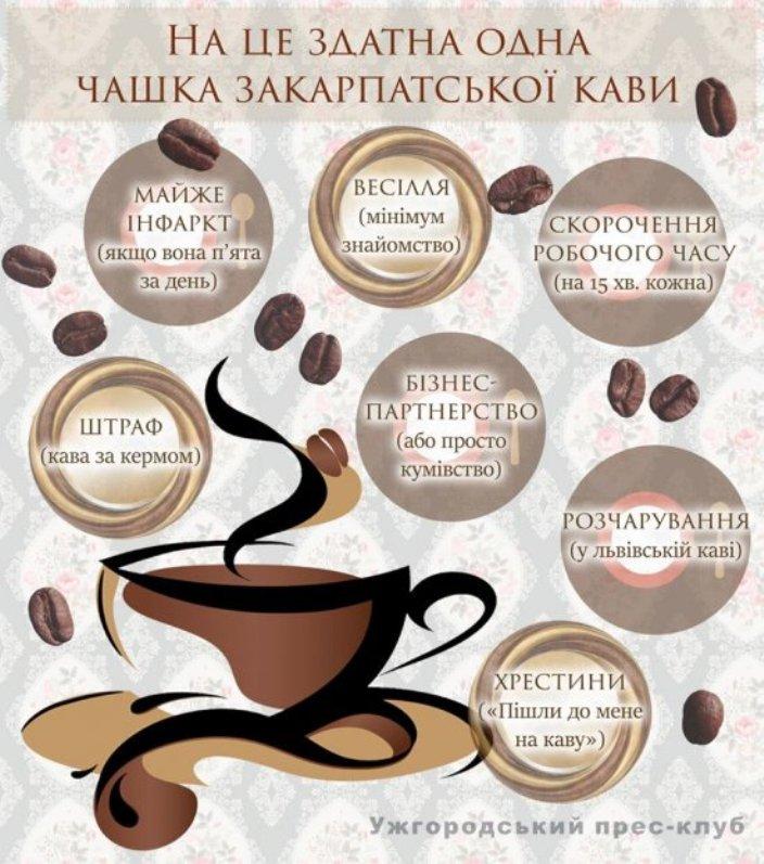 Чому закарпатці не починають робочий день без кави