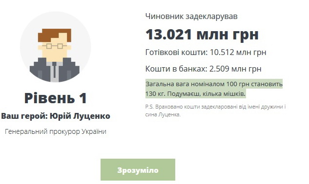 Declarations-Go: В Україні створили комп'ютерну гру за мотивами е-декларування - фото 2