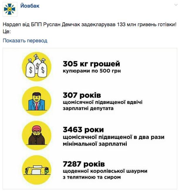 Після заповнення е-декларацій Україна почне кредитувати МВФ - фото 8
