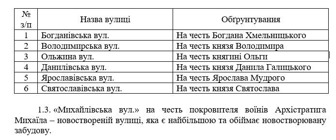 Геройські провулки: у Миколаєві вулицям для АТОшників присвоїли назви - фото 1
