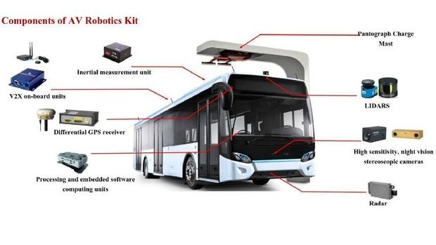 Сінгапур протестує повнорозмірні безпілотні автобуси - фото 1