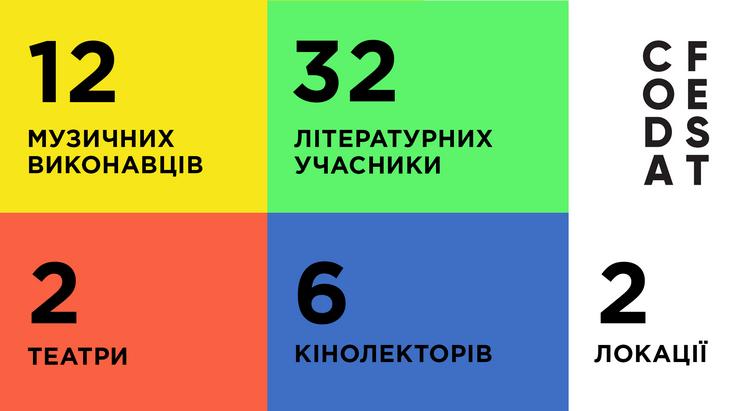 50 годин непопсового українського мистецтва: У Вінниці стартує CodaFest - фото 7