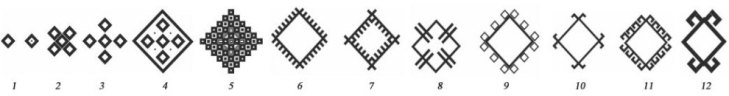 Як закарпатська вишиванка береже генетичний код краян - фото 2