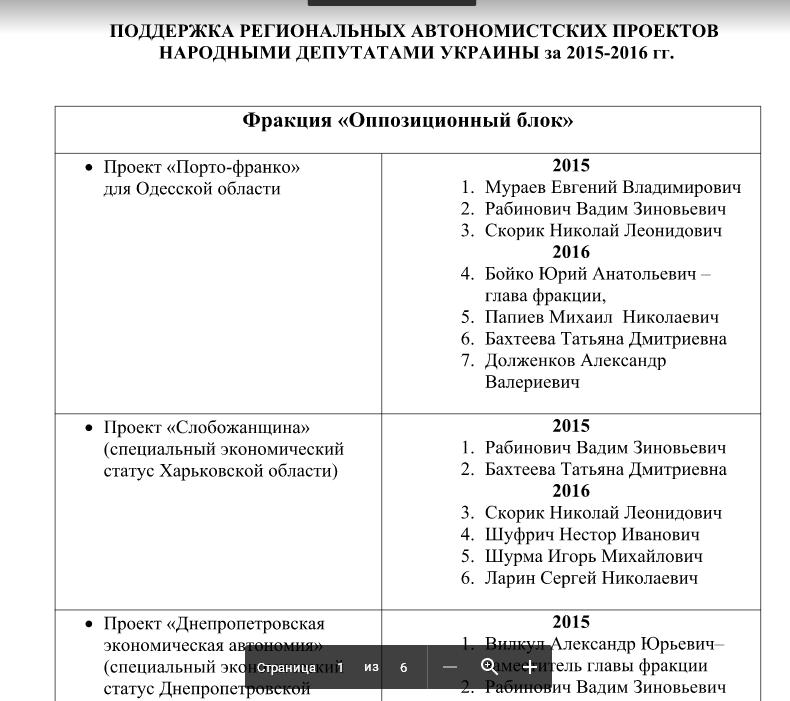 Тимошенко підтримує проросійський проект Ківалова в Одесі - фото 1