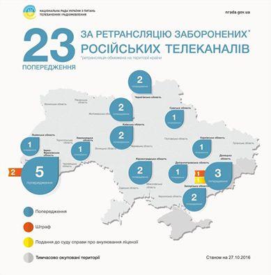 Нацрада взялася за 23 трансляторів російських каналів (ІНФОГРАФІКА) - фото 1