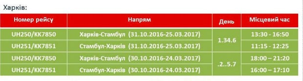 Рейс Харків-Стамбул через рішення уряду Туреччини змінив розклад - фото 1