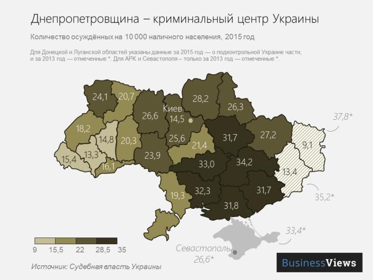 Миколаївщина увійшла в трійку областей за кількістю ув'язнених