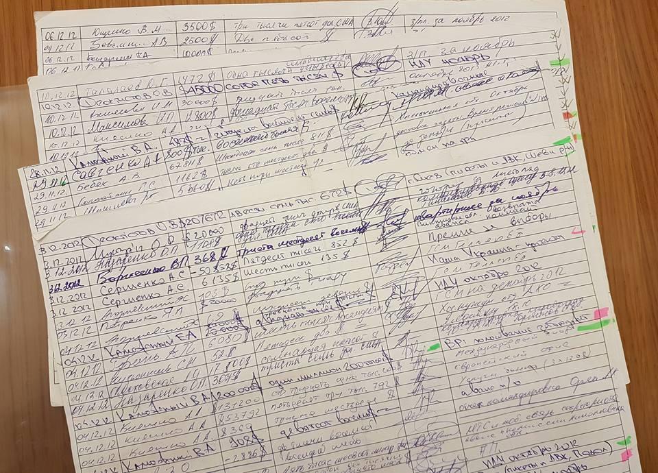 """Аваков показав і передав до НАБУ нові аркуші """"чорної каси"""" Партії регіонів (ФОТО) - фото 1"""