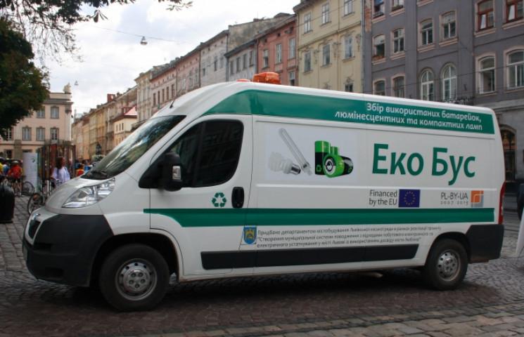 Де у Львові здати відпрацьовані батарейк…