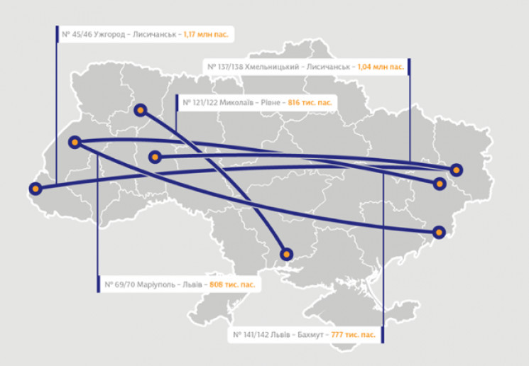 """Схід і Захід разом: Поїзд """"Лисичанськ-Уж…"""
