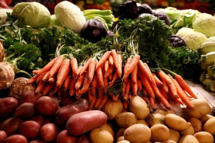 Як зміняться ціни на продукти в Україні…