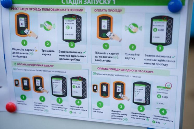 У Вінниці вже тестують мобільний додаток…