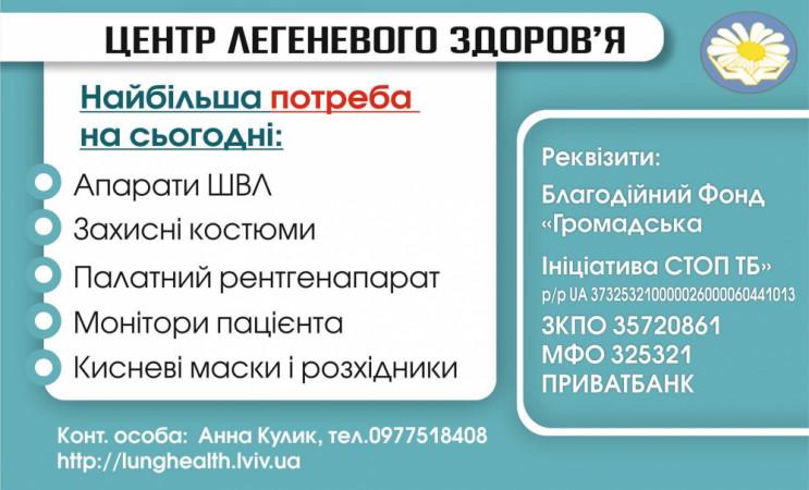 Благодійники можуть допомогти Львівськом…
