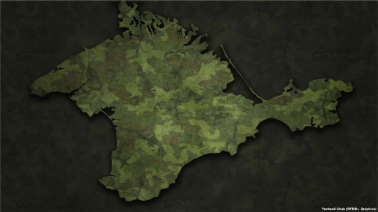 Указ Путіна щодо права на землю в Криму:…