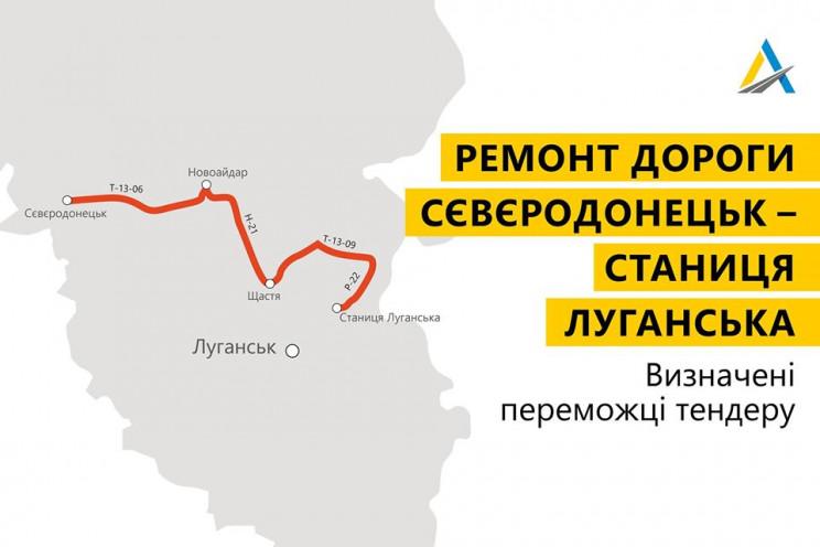 На Луганщині відремонтують 123 км дороги…