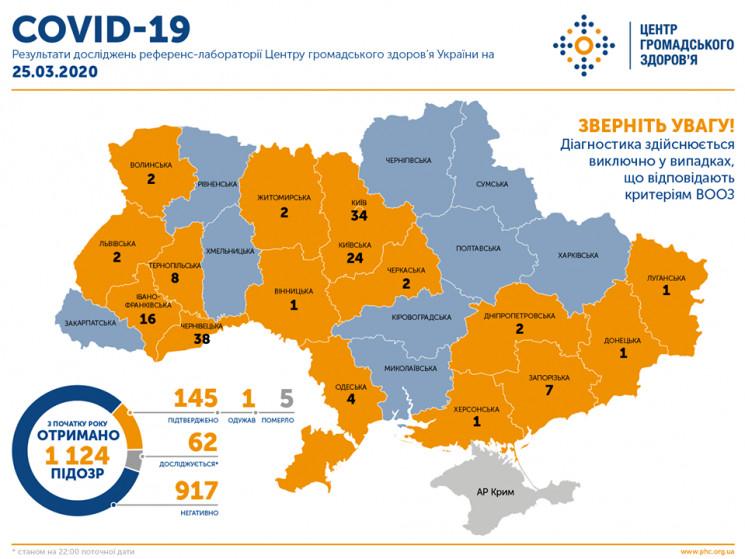 Кількість хворих на коронавірус в Запорі…