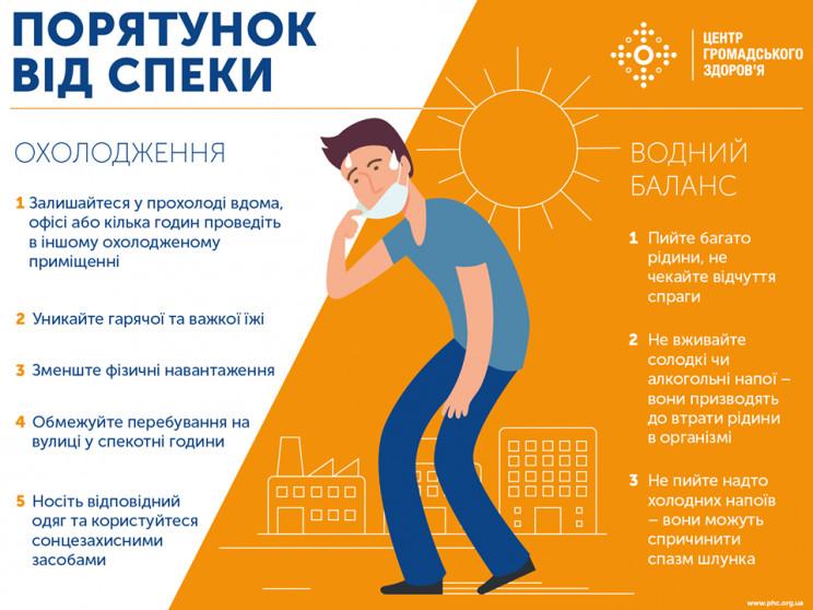 Харків'янам варто знати: Як ефективно вб…
