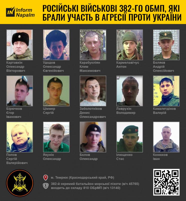 InformNapalm встановив особи ще 15 росій…