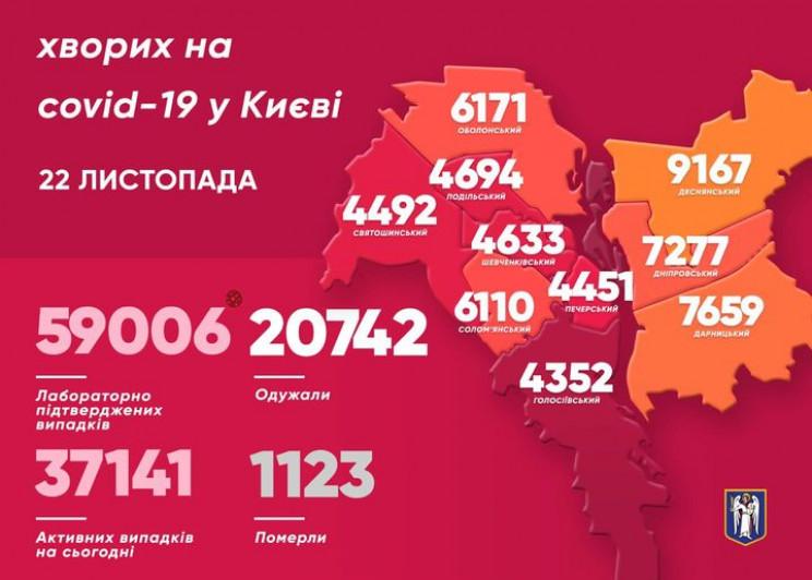 У Києві за добу від коронавірусу померли…