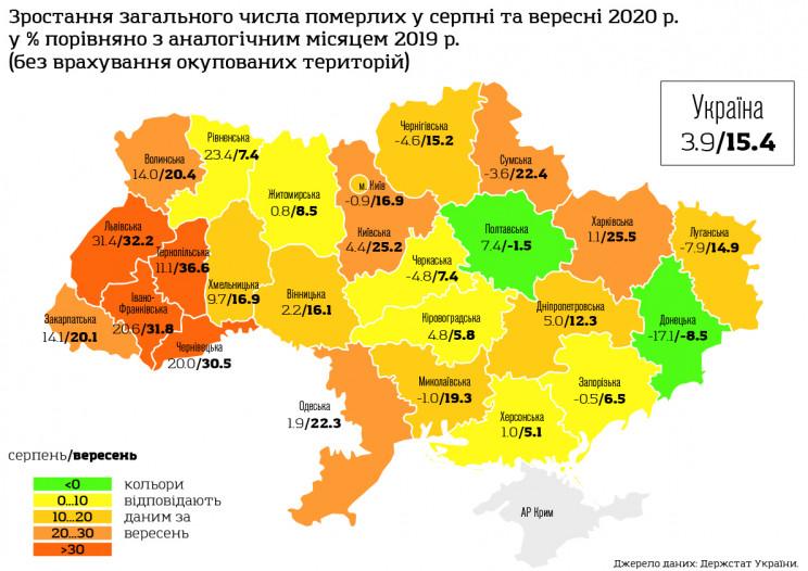 В Україні другий місяць поспіль спостері…