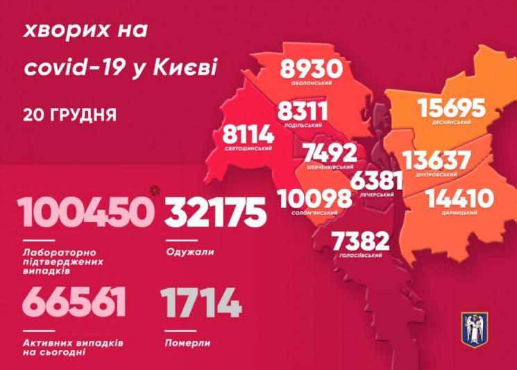 У Києві за добу зафіксували 756 нових ви…