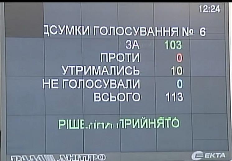 Депутати обласної ради ухвалили бюджет Д…