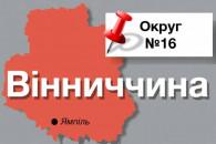 Адвокатка Калетніка, депутат-кондитер та…