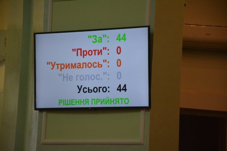 Единогласно против: Депутаты Хмельницког…