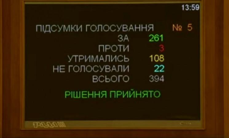 """ФЛП """"поддержали"""" на 2 млрд грн: Рада одо…"""